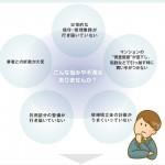 マンション管理会社変更の流れ